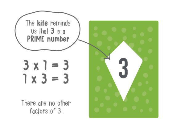 A prime number on a times table card