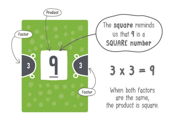 A square number on a times table card