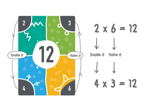 Card 12 shows that if you double one factor and halve the other the product stays the same