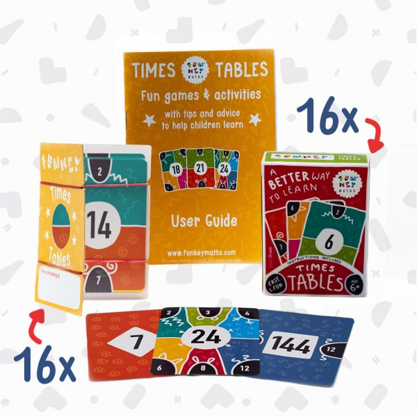 Times tables cards, cardholder and times tables guide